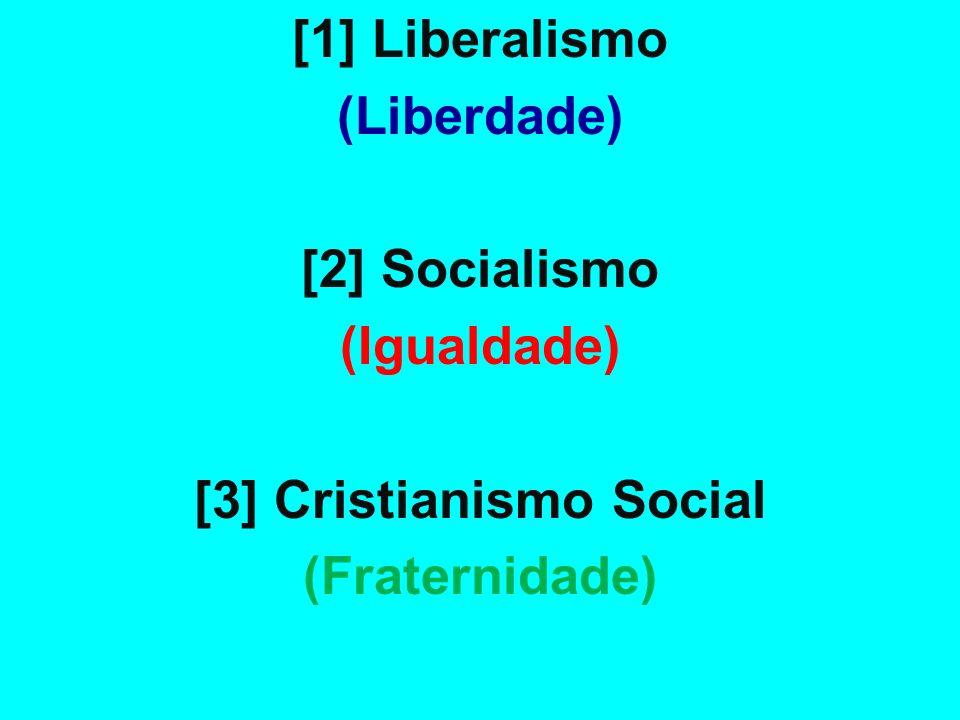 [3] Cristianismo Social